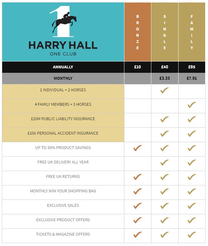Harry Hall One Club | Choose Your Plan